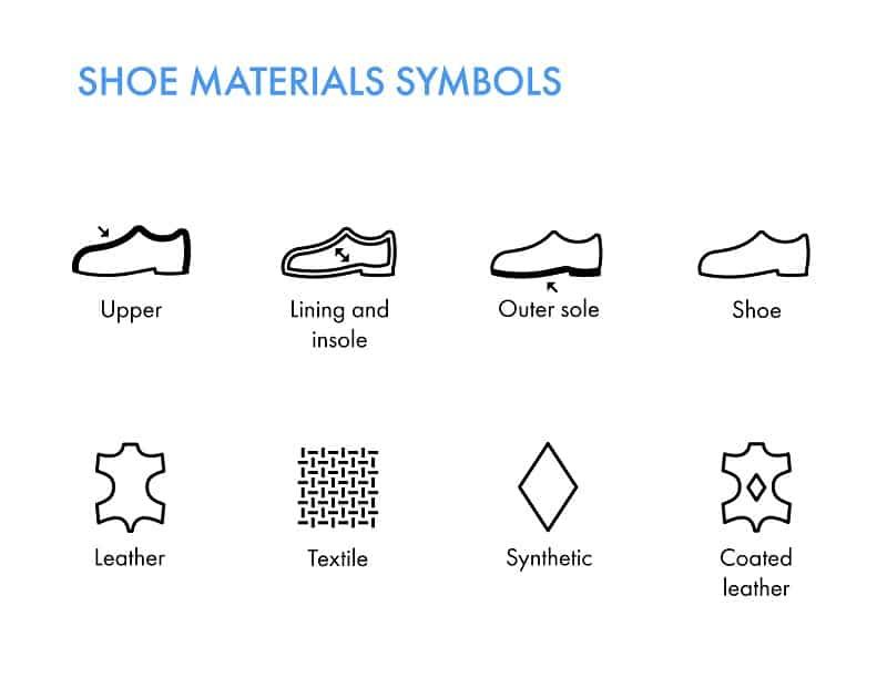 shoe material symbols